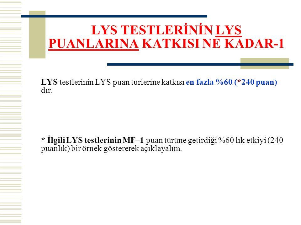 LYS TESTLERİNİN LYS PUANLARINA KATKISI NE KADAR-1 LYS testlerinin LYS puan türlerine katkısı en fazla %60 (*240 puan) dır. * İlgili LYS testlerinin MF