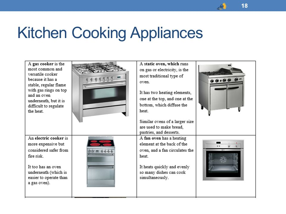 Kitchen Cooking Appliances 18