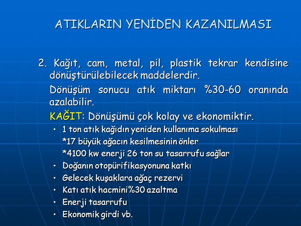 ATIKLARIN YENİDEN KAZANILMASI 2.