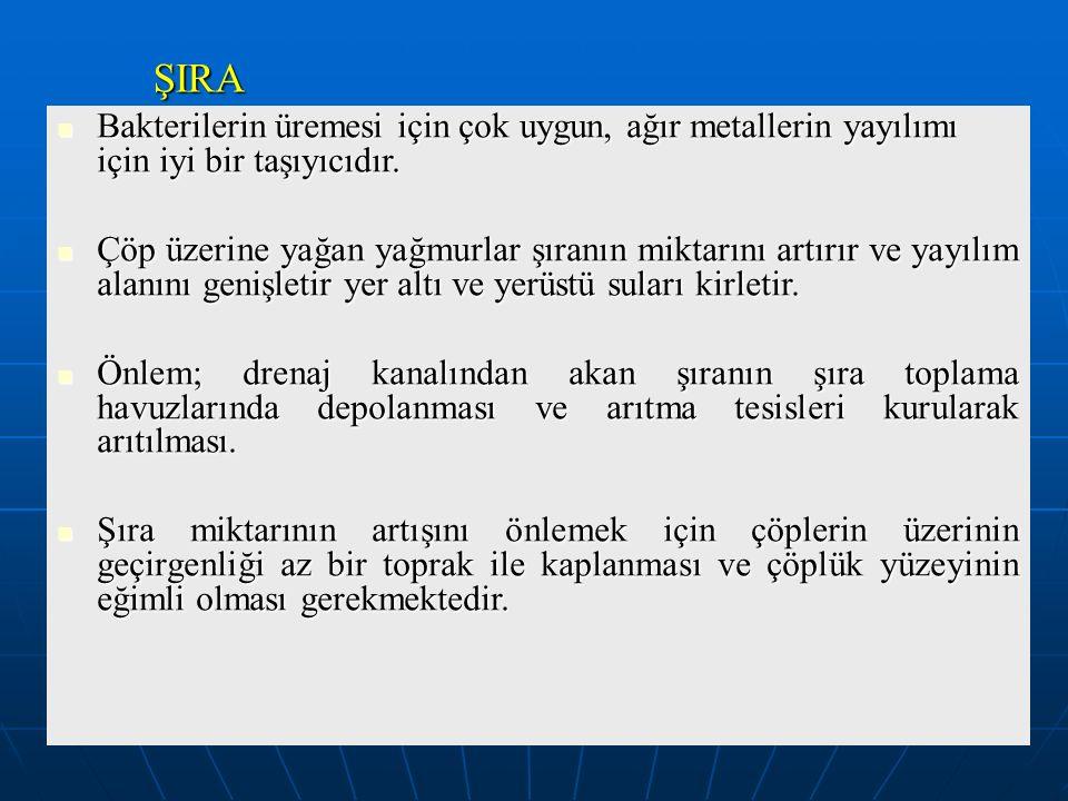 ŞIRA Bakterilerin üremesi için çok uygun, ağır metallerin yayılımı için iyi bir taşıyıcıdır. Bakterilerin üremesi için çok uygun, ağır metallerin yayı