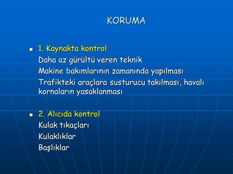 KORUMA 1.Kaynakta kontrol 1.