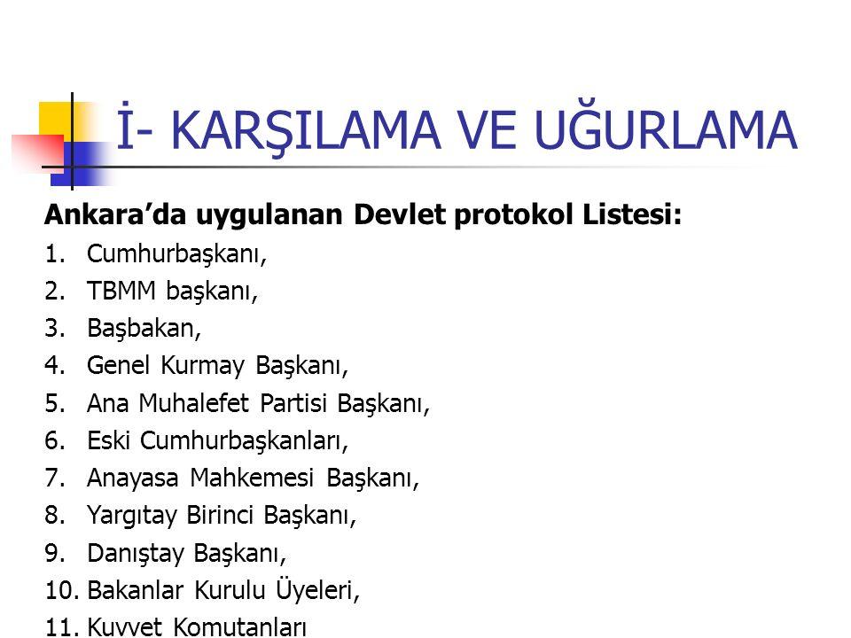 İ- KARŞILAMA VE UĞURLAMA Ankara'da uygulanan Devlet protokol Listesi: 1. 1.Cumhurbaşkanı, 2. 2.TBMM başkanı, 3. 3.Başbakan, 4. 4.Genel Kurmay Başkanı,