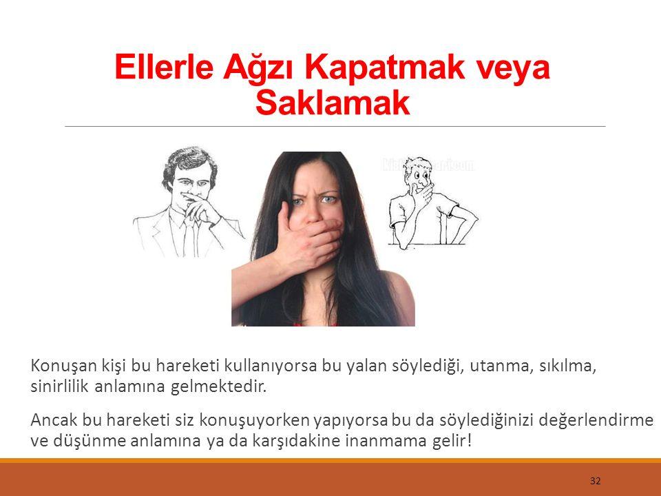 Ellerle Ağzı Kapatmak veya Saklamak 32 Konuşan kişi bu hareketi kullanıyorsa bu yalan söylediği, utanma, sıkılma, sinirlilik anlamına gelmektedir. Anc