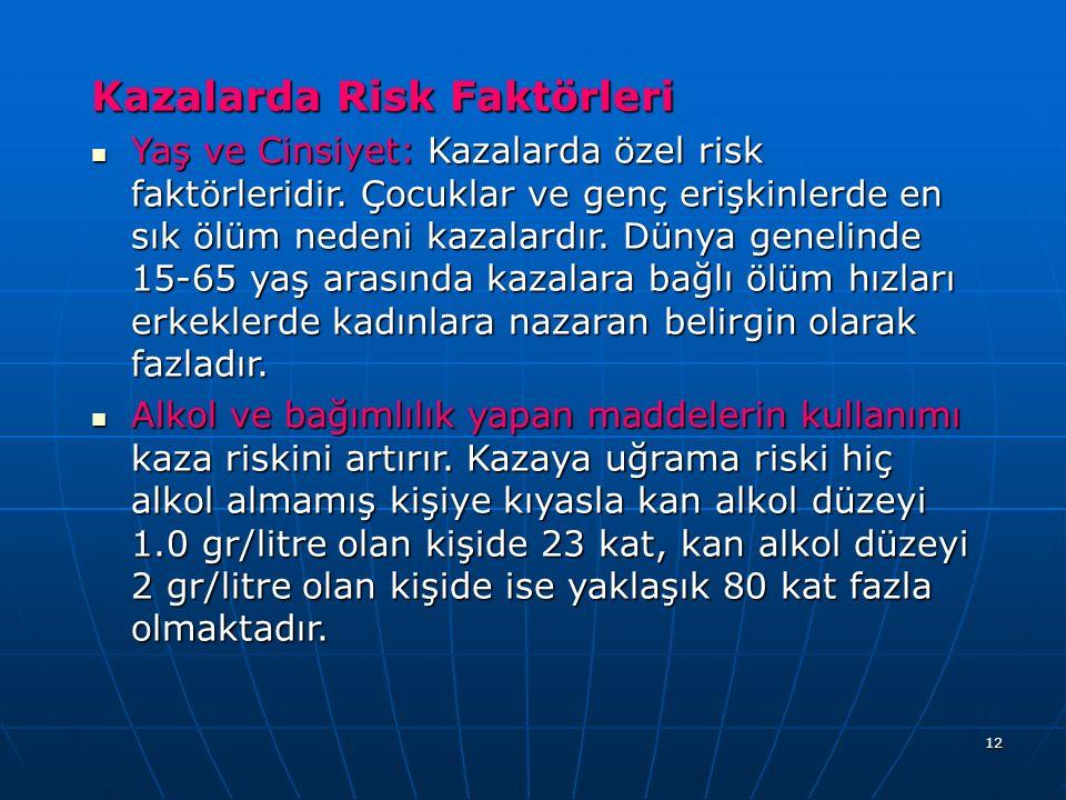 12 Kazalarda Risk Faktörleri Yaş ve Cinsiyet: Kazalarda özel risk faktörleridir. Çocuklar ve genç erişkinlerde en sık ölüm nedeni kazalardır. Dünya ge