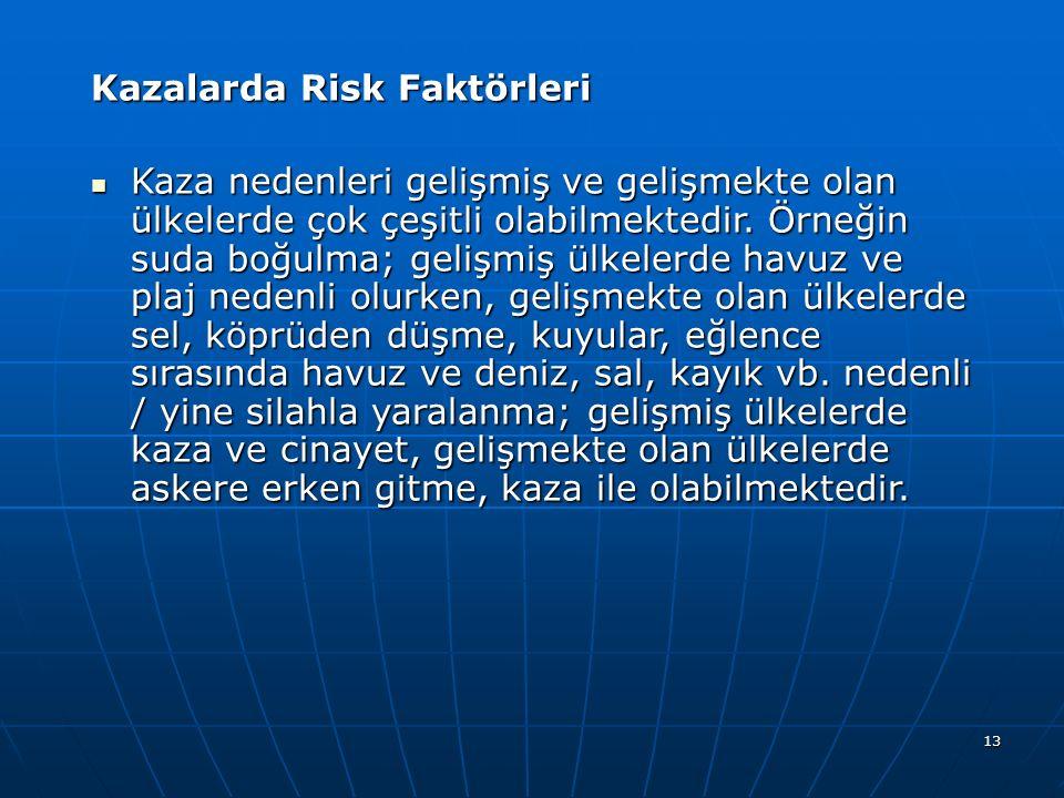 13 Kazalarda Risk Faktörleri Kaza nedenleri gelişmiş ve gelişmekte olan ülkelerde çok çeşitli olabilmektedir. Örneğin suda boğulma; gelişmiş ülkelerde