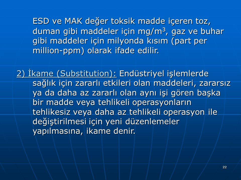 22 ESD ve MAK değer toksik madde içeren toz, duman gibi maddeler için mg/m 3, gaz ve buhar gibi maddeler için milyonda kısım (part per million-ppm) ol