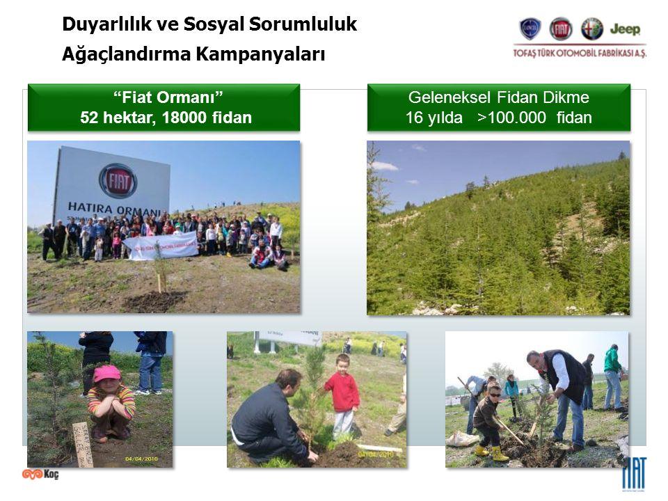 """""""Fiat Ormanı"""" 52 hektar, 18000 fidan """"Fiat Ormanı"""" 52 hektar, 18000 fidan Geleneksel Fidan Dikme 16 yılda >100.000 fidan Geleneksel Fidan Dikme 16 yıl"""
