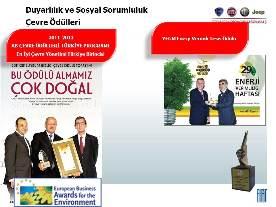 YEGM Enerji Verimli Tesis Ödülü 2011-2012 AB ÇEVRE ÖDÜLLERİ TÜRKİYE PROGRAMI En İyi Çevre Yönetimi Türkiye Birincisi 2011-2012 AB ÇEVRE ÖDÜLLERİ TÜRKİ