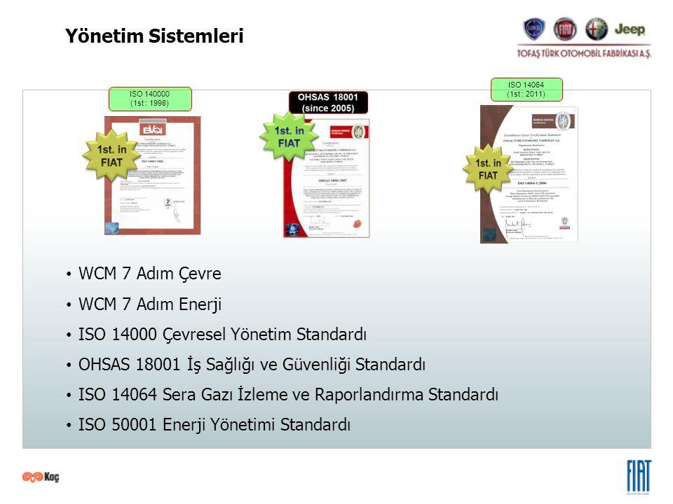 Yönetim Sistemleri ISO 14064 (1st : 2011) ISO 140000 (1st : 1998) WCM 7 Adım Çevre WCM 7 Adım Enerji ISO 14000 Çevresel Yönetim Standardı OHSAS 18001