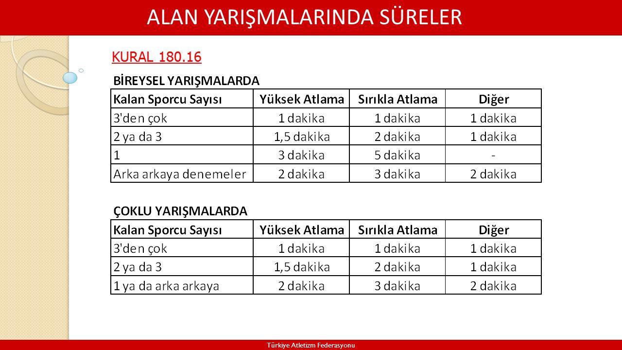 ALAN YARIŞMALARINDA SÜRELER Türkiye Atletizm Federasyonu KURAL 180.16