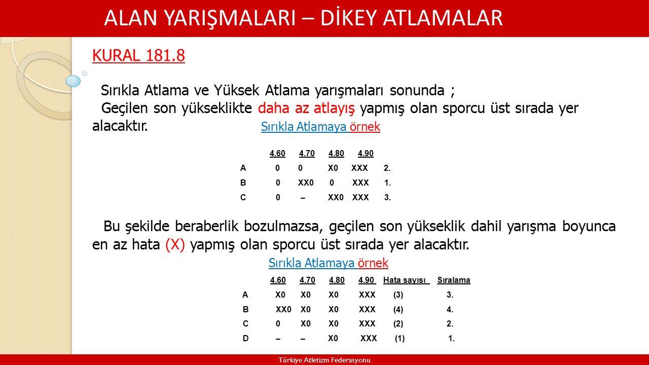 ALAN YARIŞMALARI – DİKEY ATLAMALAR Türkiye Atletizm Federasyonu KURAL 181.8 Sırıkla Atlama ve Yüksek Atlama yarışmaları sonunda ; Geçilen son yükseklikte daha az atlayış yapmış olan sporcu üst sırada yer alacaktır.