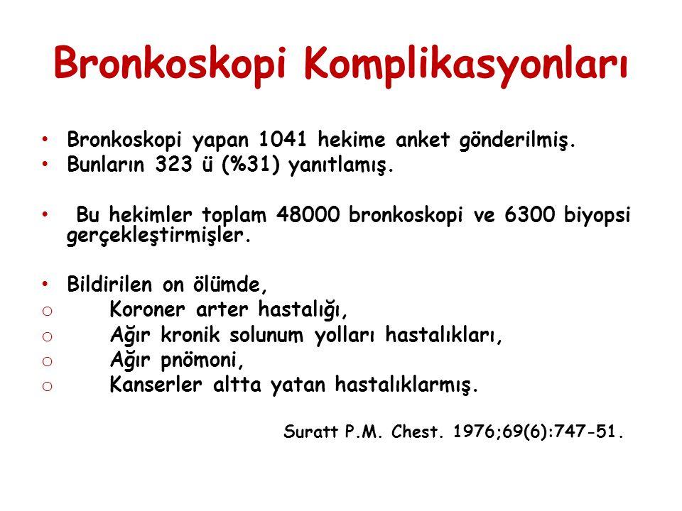 Bronkoskopi Komplikasyonları Bronkoskopi yapan 1041 hekime anket gönderilmiş. Bunların 323 ü (%31) yanıtlamış. Bu hekimler toplam 48000 bronkoskopi ve