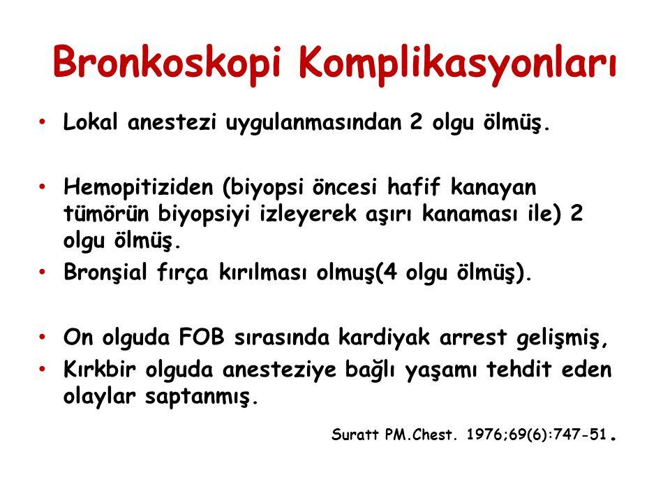 Bronkoskopi Komplikasyonları Lokal anestezi uygulanmasından 2 olgu ölmüş.