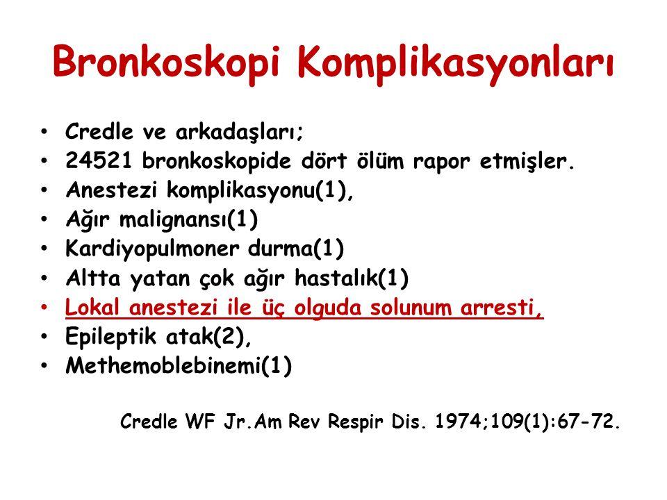 Bronkoskopi Komplikasyonları Credle ve arkadaşları; 24521 bronkoskopide dört ölüm rapor etmişler. Anestezi komplikasyonu(1), Ağır malignansı(1) Kardiy