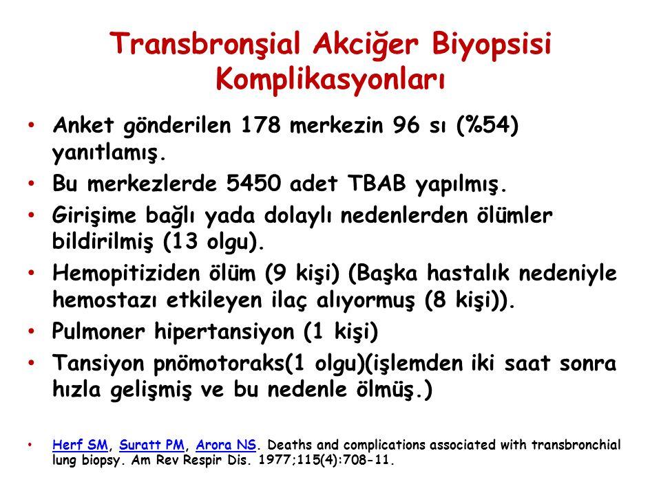 Transbronşial Akciğer Biyopsisi Komplikasyonları Anket gönderilen 178 merkezin 96 sı (%54) yanıtlamış. Bu merkezlerde 5450 adet TBAB yapılmış. Girişim