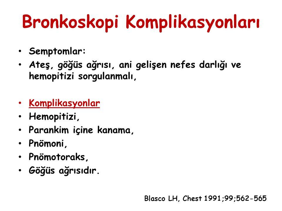 Bronkoskopi Komplikasyonları Semptomlar: Ateş, göğüs ağrısı, ani gelişen nefes darlığı ve hemopitizi sorgulanmalı, Komplikasyonlar Hemopitizi, Parankim içine kanama, Pnömoni, Pnömotoraks, Göğüs ağrısıdır.