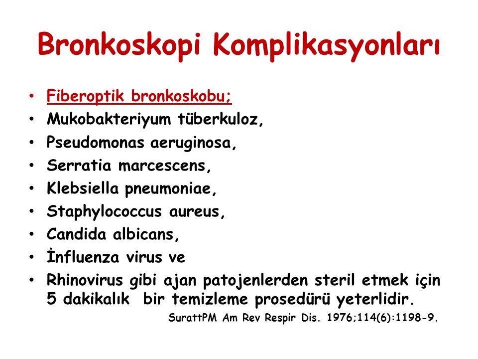 Bronkoskopi Komplikasyonları Fiberoptik bronkoskobu; Mukobakteriyum tüberkuloz, Pseudomonas aeruginosa, Serratia marcescens, Klebsiella pneumoniae, St