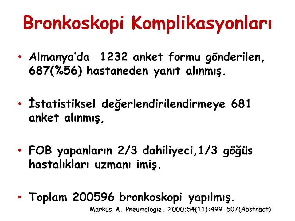 Bronkoskopi Komplikasyonları Almanya'da 1232 anket formu gönderilen, 687(%56) hastaneden yanıt alınmış. İstatistiksel değerlendirilendirmeye 681 anket