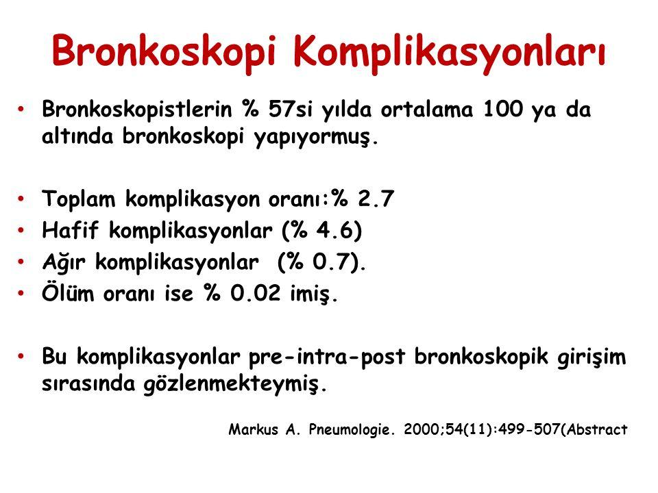 Bronkoskopi Komplikasyonları Bronkoskopistlerin % 57si yılda ortalama 100 ya da altında bronkoskopi yapıyormuş. Toplam komplikasyon oranı:% 2.7 Hafif