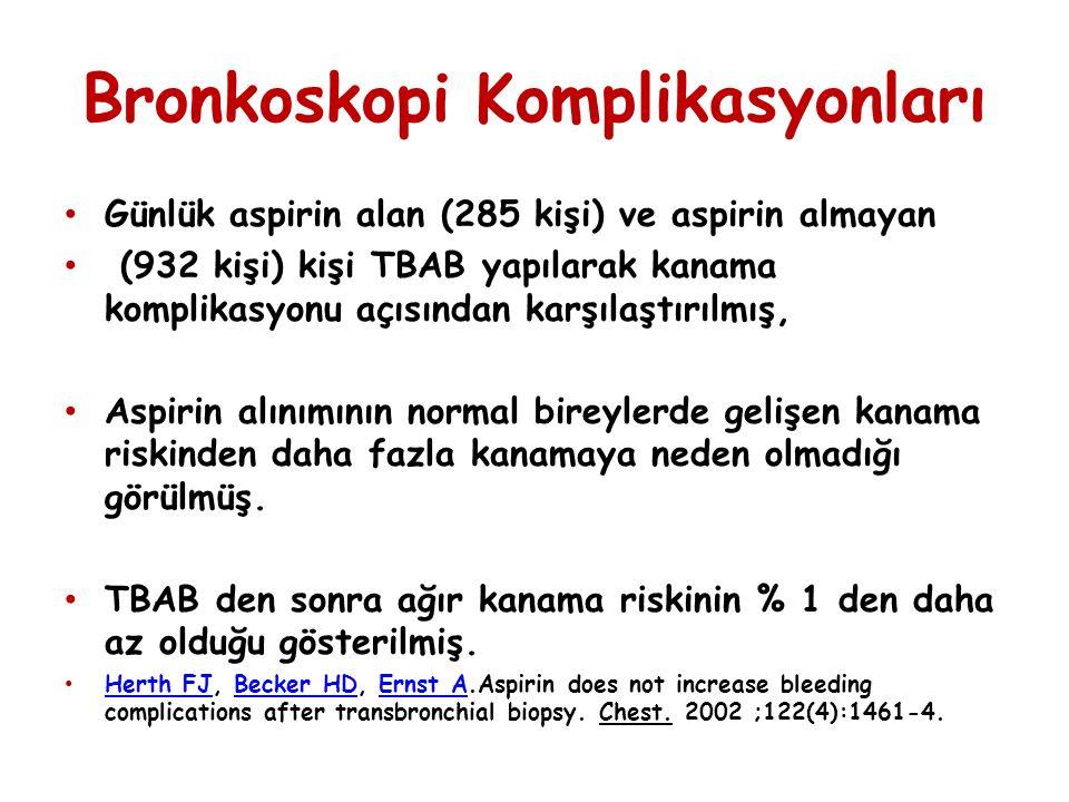 Bronkoskopi Komplikasyonları Günlük aspirin alan (285 kişi) ve aspirin almayan (932 kişi) kişi TBAB yapılarak kanama komplikasyonu açısından karşılaştırılmış, Aspirin alınımının normal bireylerde gelişen kanama riskinden daha fazla kanamaya neden olmadığı görülmüş.