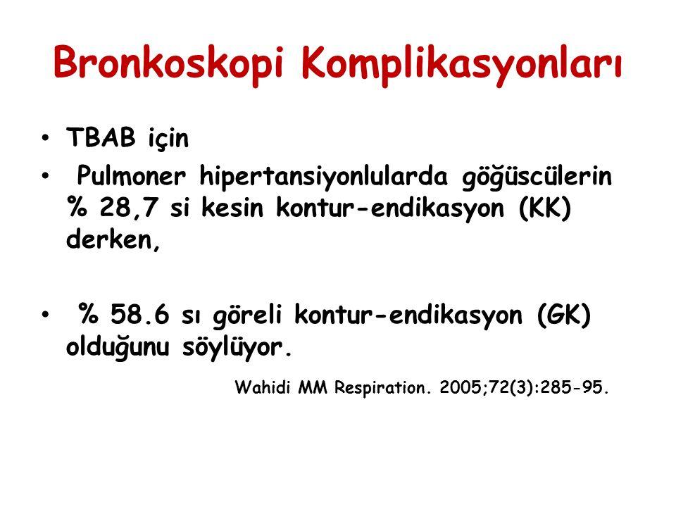 Bronkoskopi Komplikasyonları TBAB için Pulmoner hipertansiyonlularda göğüscülerin % 28,7 si kesin kontur-endikasyon (KK) derken, % 58.6 sı göreli kontur-endikasyon (GK) olduğunu söylüyor.