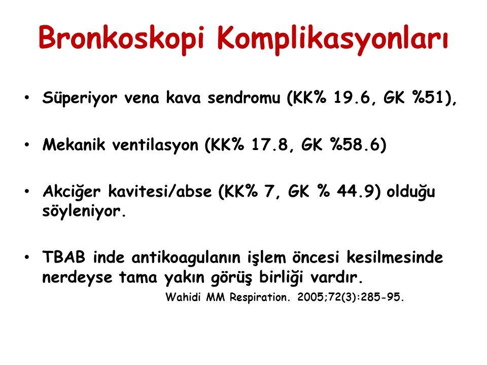 Bronkoskopi Komplikasyonları Süperiyor vena kava sendromu (KK% 19.6, GK %51), Mekanik ventilasyon (KK% 17.8, GK %58.6) Akciğer kavitesi/abse (KK% 7, GK % 44.9) olduğu söyleniyor.