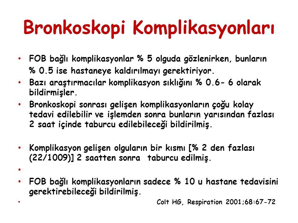 Bronkoskopi Komplikasyonları FOB bağlı komplikasyonlar % 5 olguda gözlenirken, bunların % 0.5 ise hastaneye kaldırılmayı gerektiriyor. Bazı araştırmac