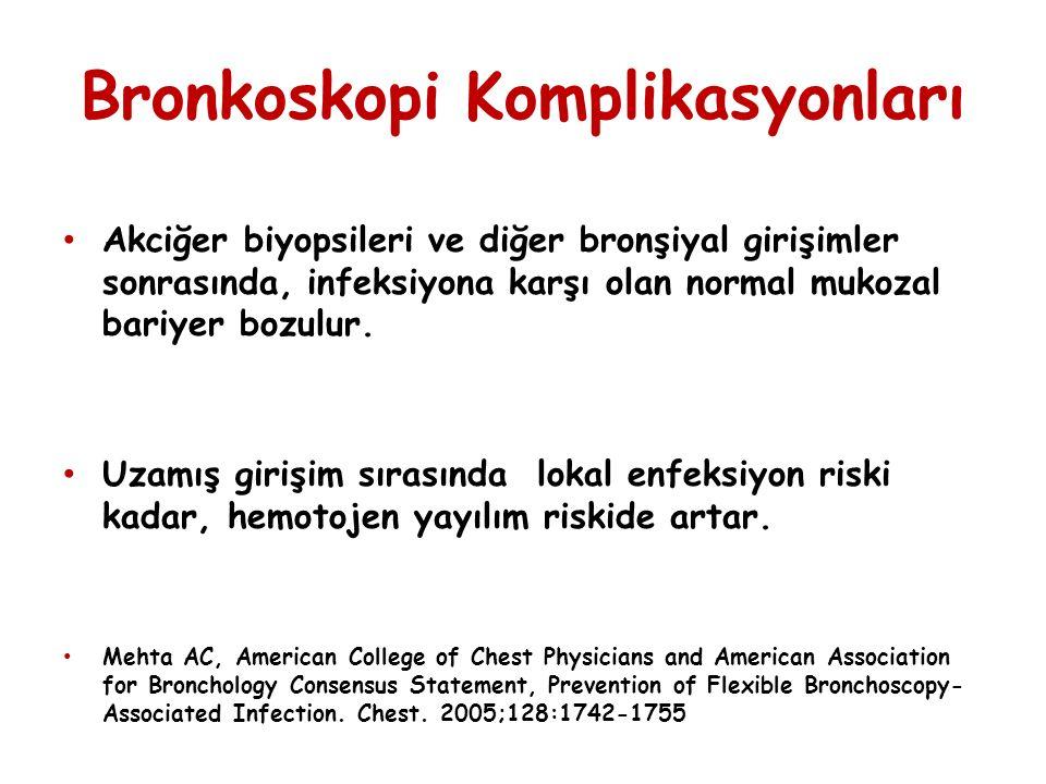 Bronkoskopi Komplikasyonları Akciğer biyopsileri ve diğer bronşiyal girişimler sonrasında, infeksiyona karşı olan normal mukozal bariyer bozulur. Uzam