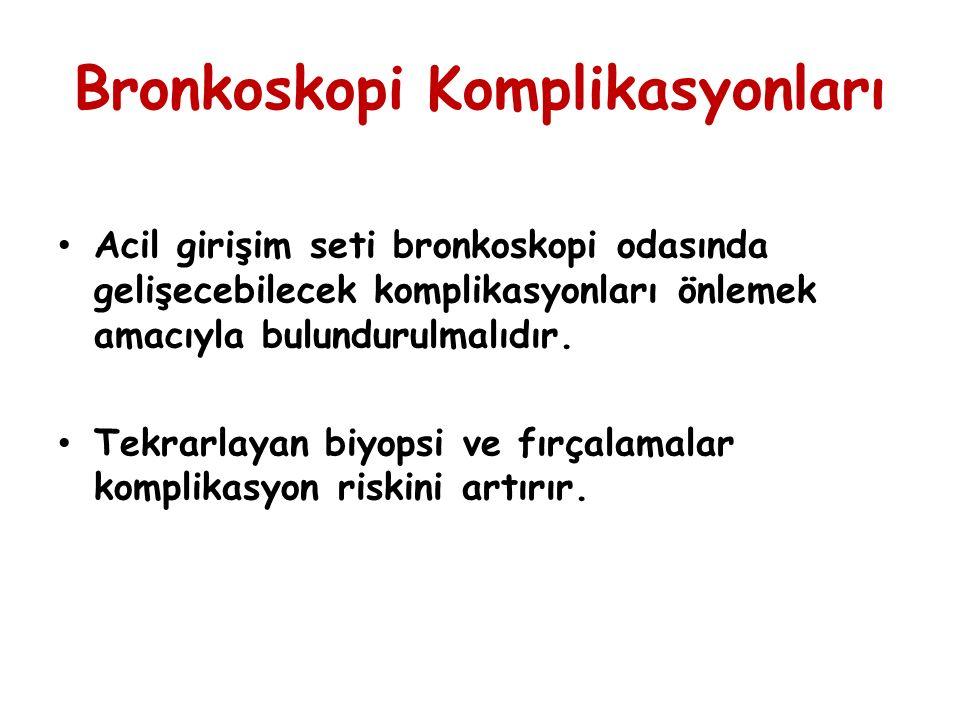 Bronkoskopi Komplikasyonları Bronkoskopi sırasında tekrarlayan kullanımlarda fırçaların kırıldığı ve komplikasyonlara neden olduğu bildirilmiştir.