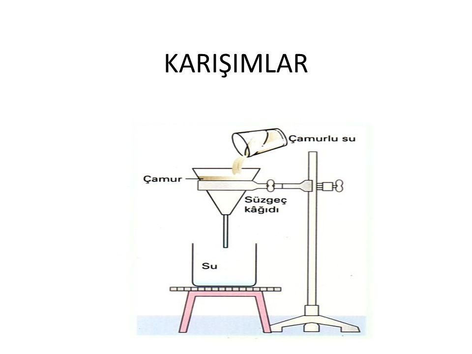 KARIŞIMLAR