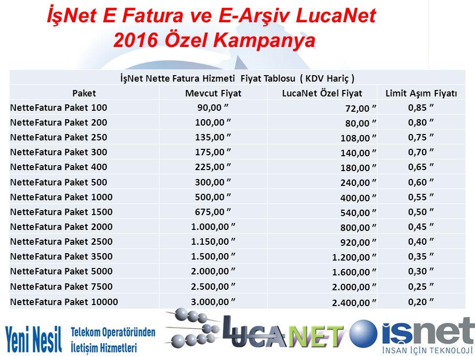 İşNet E Fatura ve E-Arşiv LucaNet 2016 Özel Kampanya İşNet Nette Fatura Hizmeti Fiyat Tablosu ( KDV Hariç ) PaketMevcut FiyatLucaNet Özel FiyatLimit A