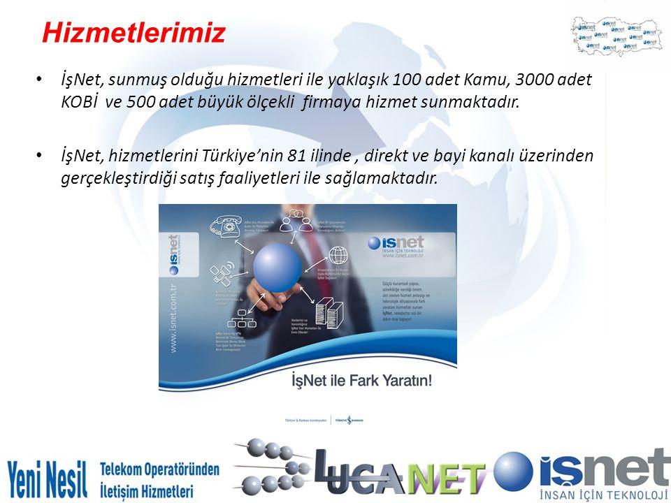 İşNet E-Fatura ve E-Arşiv Hizmeti NetteFatura ( İşNet E-Fatura ve E-Arşiv Platformu ) Güçlü teknik altyapıya sahip platformlardan biridir.