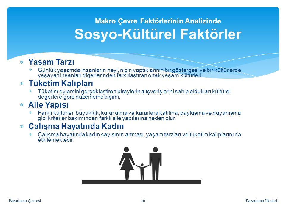 Makro Çevre Faktörlerinin Analizinde Sosyo-Kültürel Faktörler  Yaşam Tarzı  Günlük yaşamda insanların neyi, niçin yaptıklarının bir göstergesi ve bi
