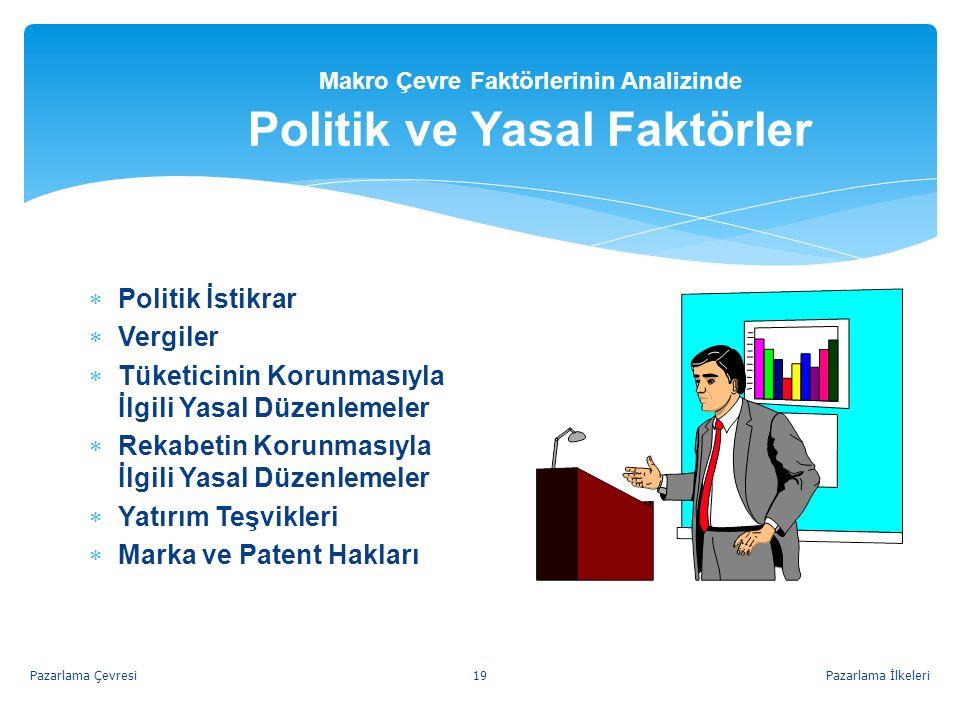 Makro Çevre Faktörlerinin Analizinde Politik ve Yasal Faktörler  Politik İstikrar  Vergiler  Tüketicinin Korunmasıyla İlgili Yasal Düzenlemeler  R