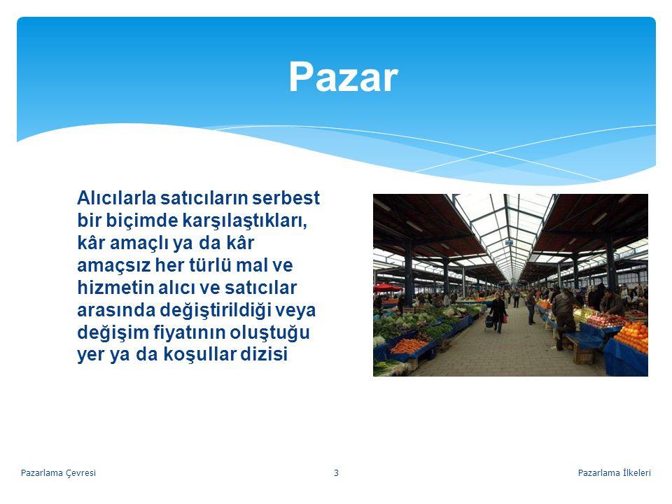Pazar Alıcılarla satıcıların serbest bir biçimde karşılaştıkları, kâr amaçlı ya da kâr amaçsız her türlü mal ve hizmetin alıcı ve satıcılar arasında d