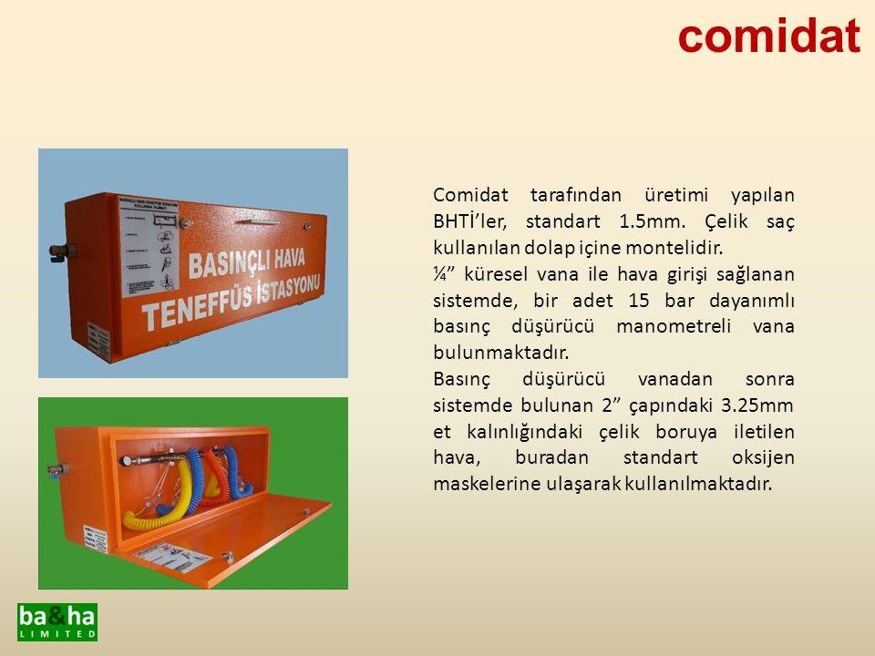 """Comidat tarafından üretimi yapılan BHTİ'ler, standart 1.5mm. Çelik saç kullanılan dolap içine montelidir. ¼"""" küresel vana ile hava girişi sağlanan sis"""