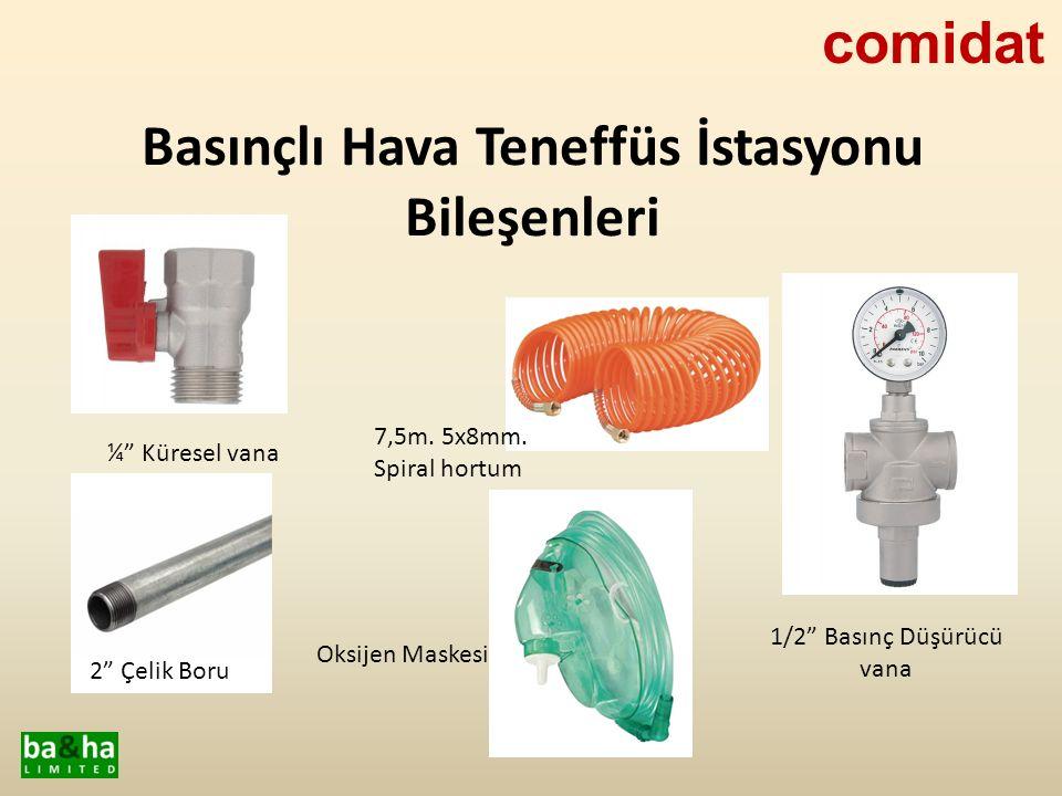 Üretimini yaptığımız standart 110, 90 ve 75 cm.