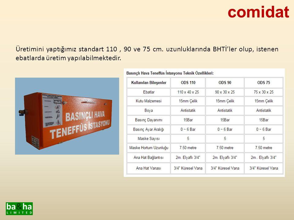 Üretimini yaptığımız standart 110, 90 ve 75 cm. uzunluklarında BHTİ'ler olup, istenen ebatlarda üretim yapılabilmektedir. comidat