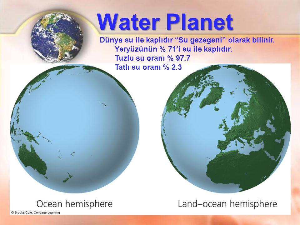 """Water Planet Dünya su ile kaplıdır """"Su gezegeni"""" olarak bilinir. Yeryüzünün % 71'i su ile kaplıdır. Tuzlu su oranı % 97.7 Tatlı su oranı % 2.3"""