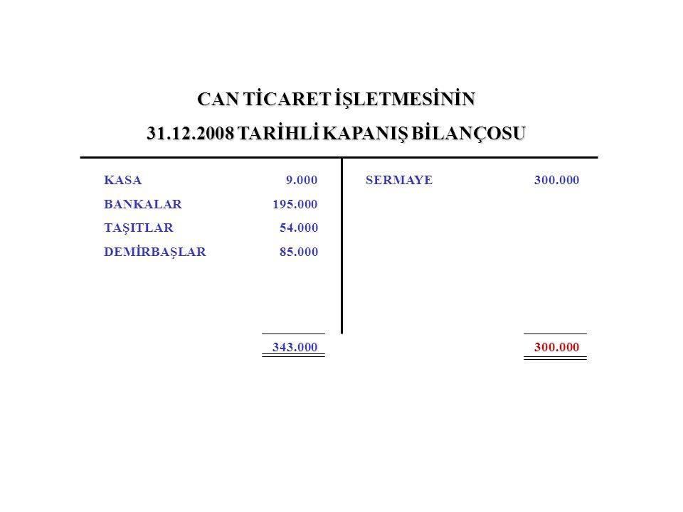 CAN TİCARET İŞLETMESİNİN 31.12.2008 TARİHLİ KAPANIŞ BİLANÇOSU KASA BANKALAR TAŞITLAR DEMİRBAŞLAR SERMAYE9.000 195.000 54.000 85.000 343.000 300.000