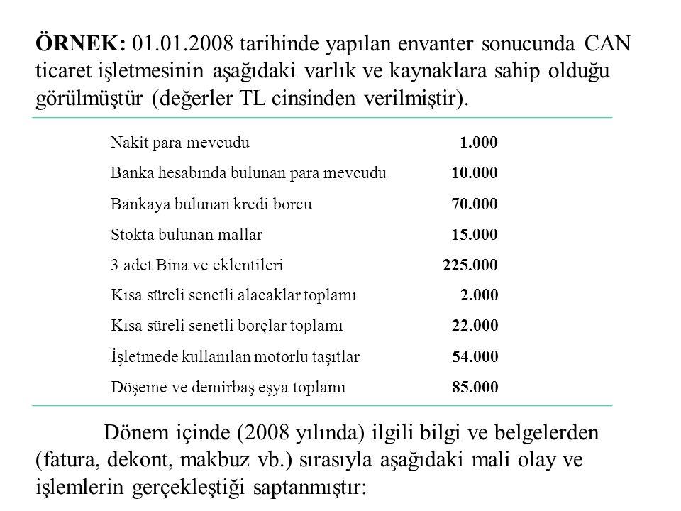 ÖRNEK: 01.01.2008 tarihinde yapılan envanter sonucunda CAN ticaret işletmesinin aşağıdaki varlık ve kaynaklara sahip olduğu görülmüştür (değerler TL cinsinden verilmiştir).