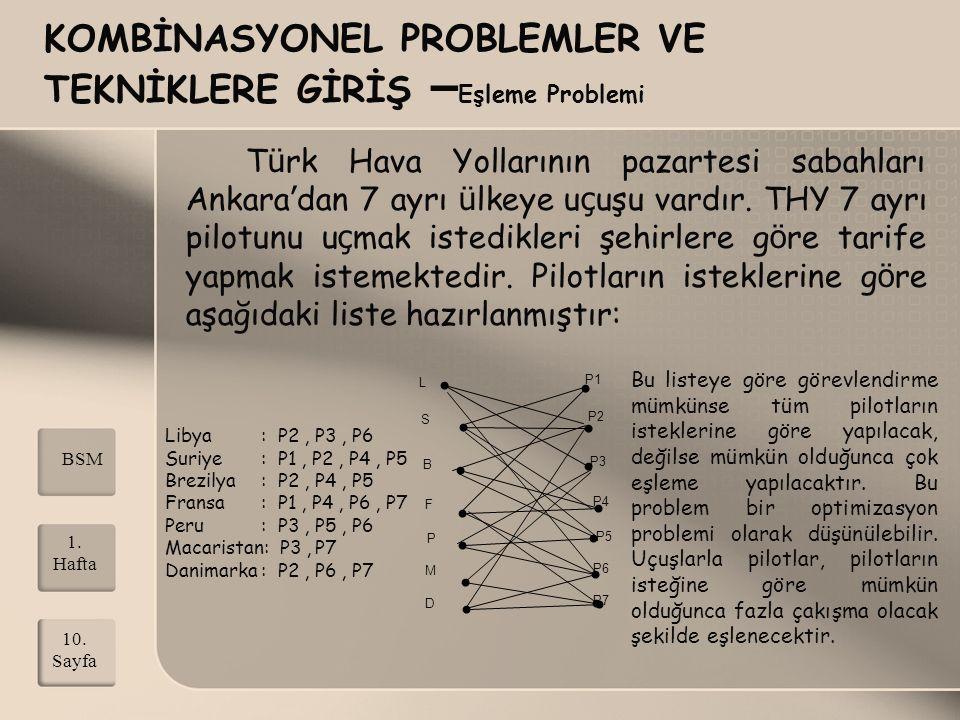 KOMBİNASYONEL PROBLEMLER VE TEKNİKLERE GİRİŞ – Eşleme Problemi T ü rk Hava Yollarının pazartesi sabahları Ankara ' dan 7 ayrı ü lkeye u ç uşu vardır.