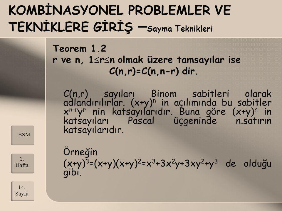 KOMBİNASYONEL PROBLEMLER VE TEKNİKLERE GİRİŞ – Sayma Teknikleri Teorem 1.2 r ve n, 1  r  n olmak ü zere tamsayılar ise C(n,r)=C(n,n-r) dir. C(n,r) s
