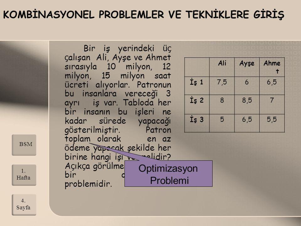KOMBİNASYONEL PROBLEMLER VE TEKNİKLERE GİRİŞ – Sayma Teknikleri Pigeonhole Prensibi Eğer p eleman q adet yere yerleştirilecek ve p>kq (k>0) ise, q adet yerden bazılarında en az k+1 eleman olacaktır.