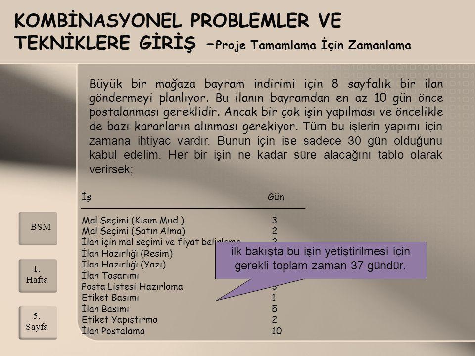 KOMBİNASYONEL PROBLEMLER VE TEKNİKLERE GİRİŞ - Proje Tamamlama İ ç in Zamanlama Hangi işin hangisine bağlı olduğunu belirlemek i ç in işlere A,B,C.....K gibi etiketler verelim ve bir başka tablo hazırlayalım: İş Önceki İşler A Mal Seçimi (Kısım Mud.)Yok B Mal Seçimi (Satın Alma)Yok C İlana Mal Seçimi Ve Fiyat Saptama A,B D ResimC E YazıC F İlan TasarımıD,E G Posta ListesiC H Etiket BasımıG I İlan Basımı F J Etiket Yapıştır H,I K İlan PostalamaJ Bütün elemanların mümkün olan en kısa zamanda işlerine başlamış olduklarını varsayalım.