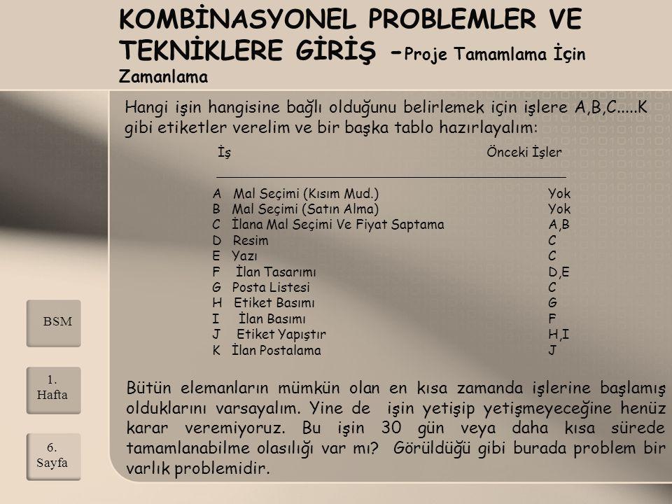 KOMBİNASYONEL PROBLEMLER VE TEKNİKLERE GİRİŞ – Sayma Teknikleri Toplama Prensibi Eleman sayıları n1,n2,...,nk olan k adet k ü me olsun.