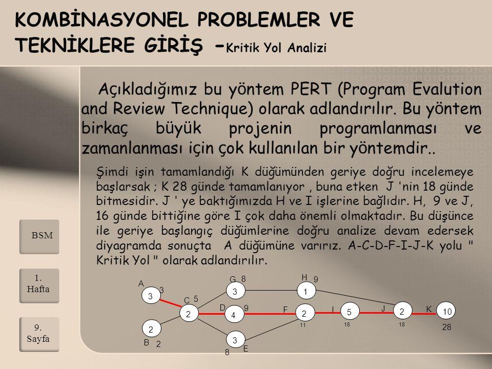 KOMBİNASYONEL PROBLEMLER VE TEKNİKLERE GİRİŞ - Kritik Yol Analizi A ç ıkladığımız bu y ö ntem PERT (Program Evalution and Review Technique) olarak adl