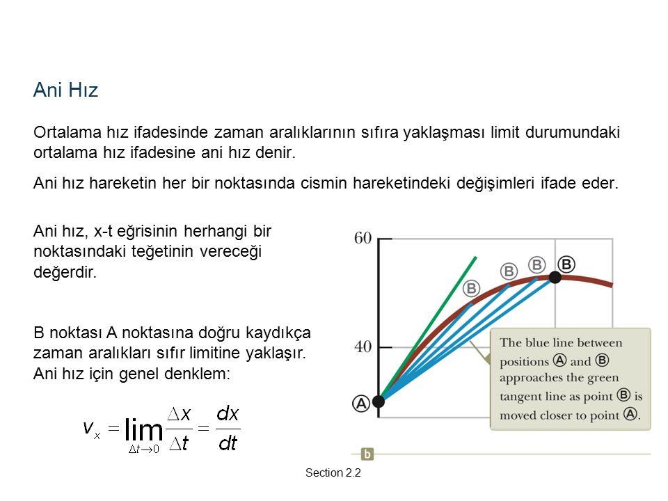 Ani Hız Ortalama hız ifadesinde zaman aralıklarının sıfıra yaklaşması limit durumundaki ortalama hız ifadesine ani hız denir.
