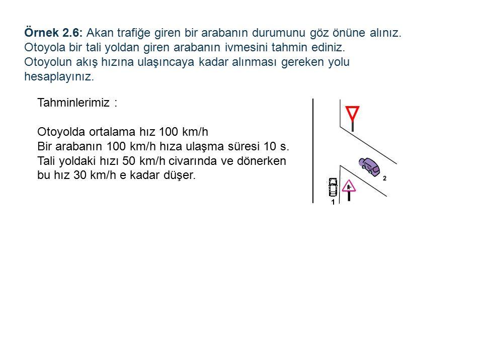 Örnek 2.6: Akan trafiğe giren bir arabanın durumunu göz önüne alınız.