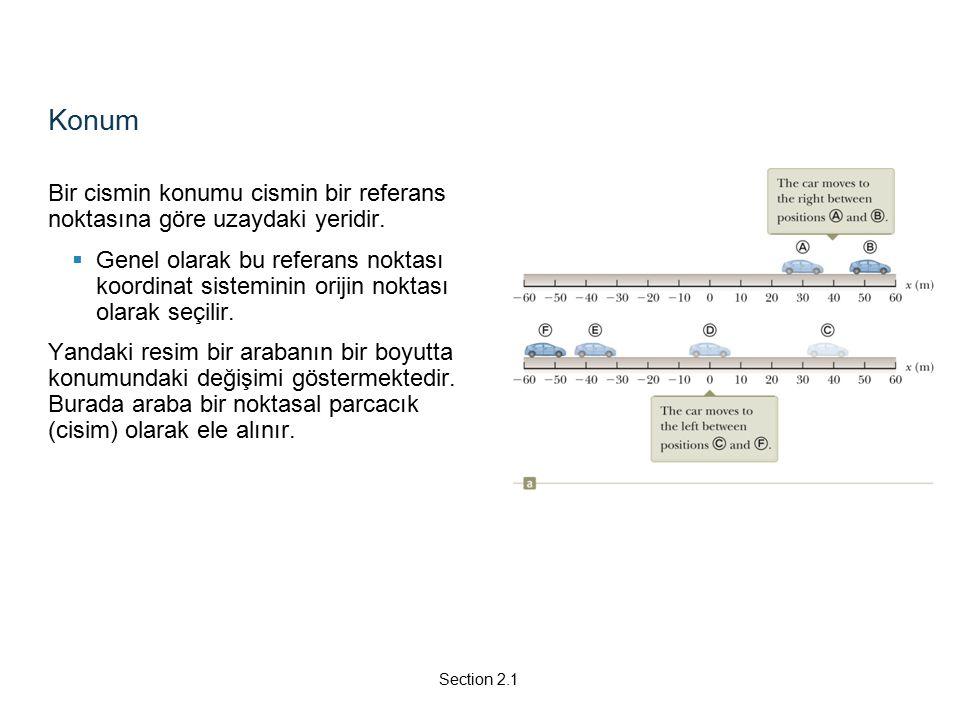 Kinematik Denklemleri, Sabit ivmeli harekette cismin herhangi bir t anındaki hızı, (t i = 0 and t f = t kabul edilmesi durumunda) Cismin ortalama hızı Cismin t anındaki konumu Cismin t anındaki hızı da zamansız hız fomülü kullanılarak olarak verilir